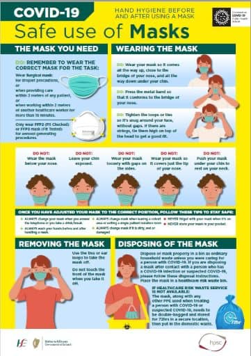 Safe Use of Masks