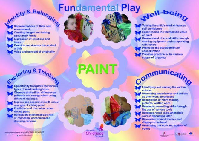 Pre-School Fundamental Play Posters
